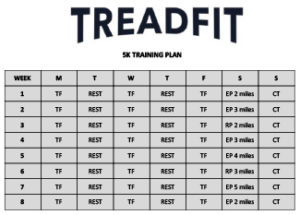 Treadfit 5k Training Guide